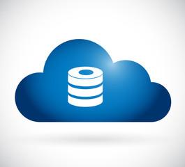 cloud computing server concept illustration
