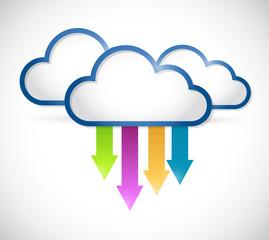 cloud arrows destinations illustration