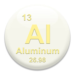 Periodic Table Al Aluminum Aluminium