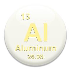 Periodic Table Al Aluminum Aluminium