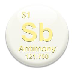 Periodic Table Sb Antimony