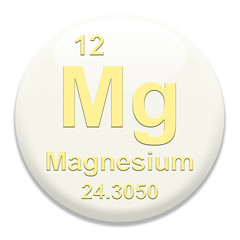 Periodic Table Mg Magnesium
