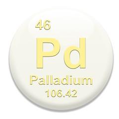 Periodic Table Pd Palladium