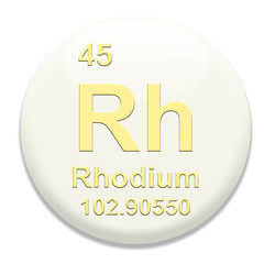 Periodic Table Rh Rhodium