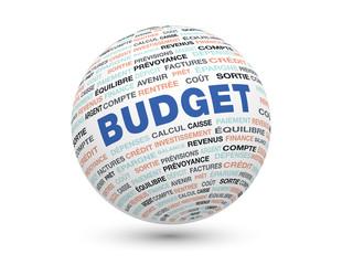 sphère budget