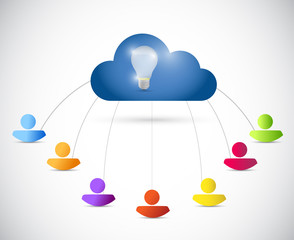 people connected to a cloud. illustration design