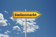 Wegweiser Stellenmarkt