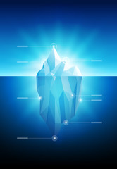 Iceberg infographic