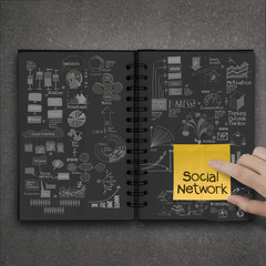 hand push sticky note socual network on book of success busines