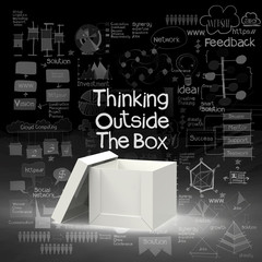 think outside the box as creative and leadership concept
