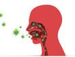 Virus en Cuerpo Humano