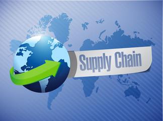 supply chain globe message