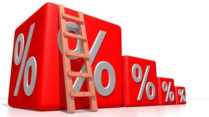 Growing percentage