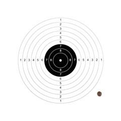 Target missed