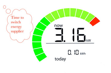 Household energy usage meter