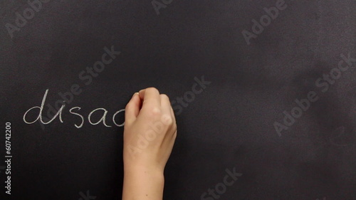 Positive thinking, writing advantage on a blackboard