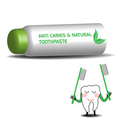 Anti caries toothpaste
