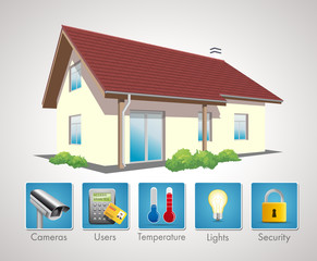 Home automation 5