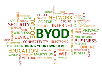 BYOD Bring Your Own Device Word Cloud Colourful Uppercase