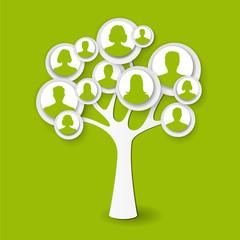 Green human tree