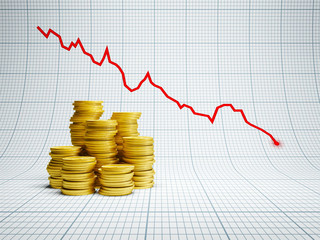 losses at financial market