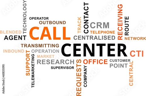 word cloud - call center