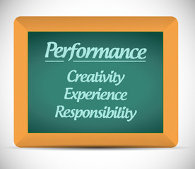performance keys on a blackboard. illustration