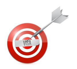 target visa sign