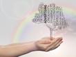 Conceptual tree word cloud