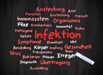 tafel thema infektion I