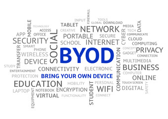 BYOD Bring Your Own Device, Word Cloud in Uppercase