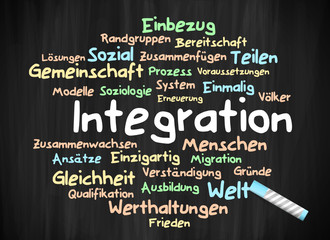 tafel thema inegtration I