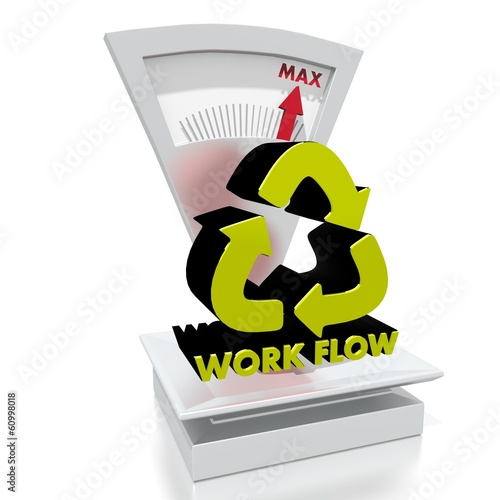 workflow sign on a scale