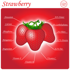 Strawberry composition
