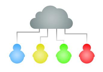 Nuvola con 4 persone