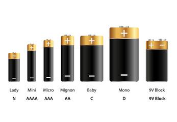Batterie Typen Tabelle