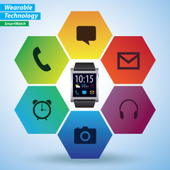 Phone,msg,mail,timer,music,camera & weather Apps on SmartWatch.