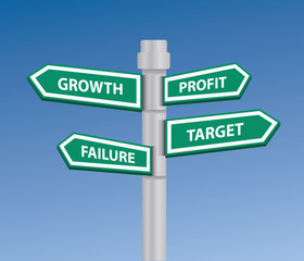 Growth,profit,failu re and target signpost