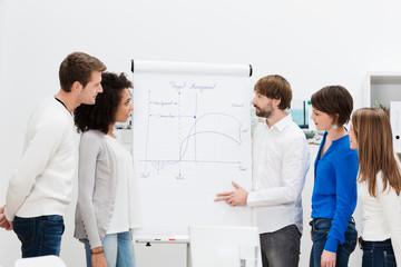 vortrag zum projektmanagement
