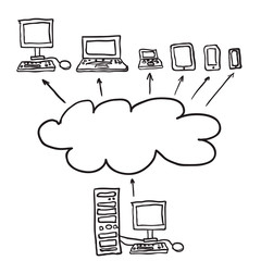vector cloud computing