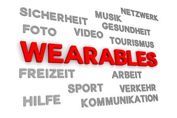Wearables - Begriffserklärung