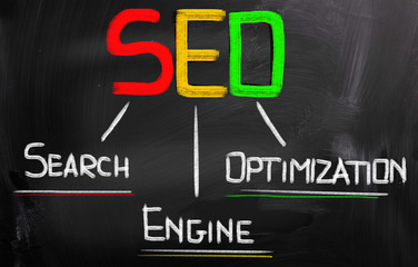Search Engine Optimization Concept