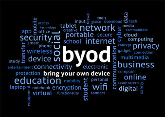 BYOD Bring Your Own Device, Word Cloud on Black in Lowercase
