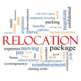 Relocation Word Cloud Concept poster