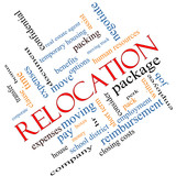 Relocation Word Cloud Concept Angled poster