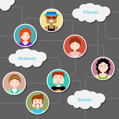Social Media Cloud Computing Network