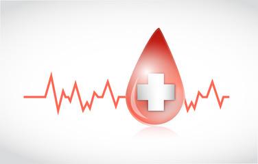 blood drop lifeline illustration design