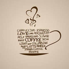 Fototapeta kawa z napisów