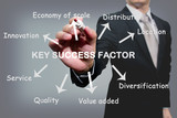 business man writing key success factor concept