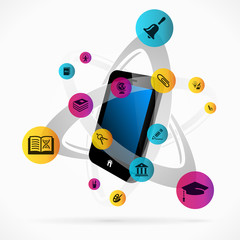 Education mobile applications
